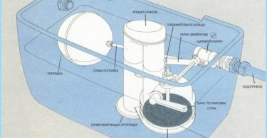 How to fix a leak in the toilet tank