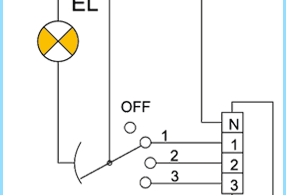 How to connect the fan via relay