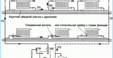 Design of a private home heating system